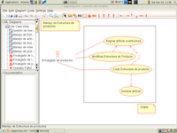 A use case diagram in Umbrello 1.3 from Santiago Exequiel Ibarra.