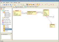 Umbrello 1.4 (KDE 3.4) features entity-relationship diagrams and tabbed diagram layout